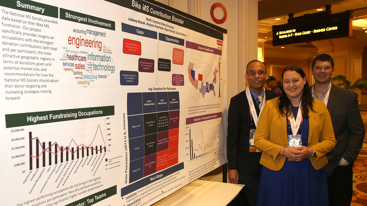NC Jenkins MBA TUN team members Jaideep Basak, Dena Simkus and Ryan Randall, with their poster at the TUN 2018 Data Challenge conference. Anjanie Kashidas did not attend the conference. - Photo credit: TUN